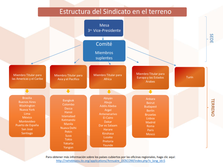 Presentation-structure-Syndicat-TERRAIN-esp_001